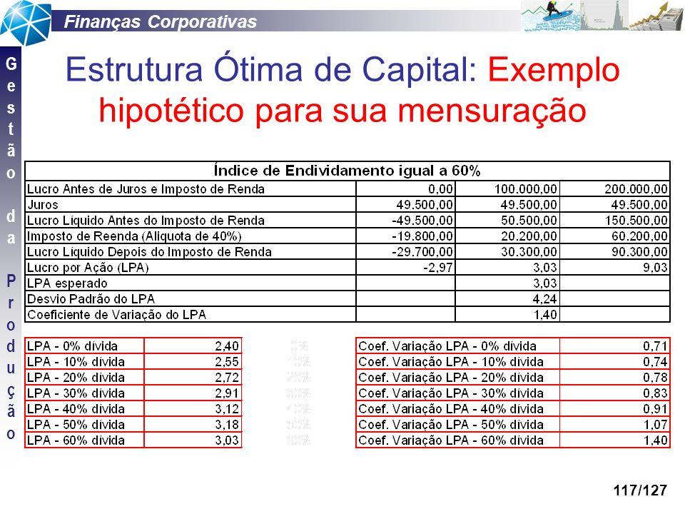 Estrutura Ótima de Capital: Exemplo hipotético para sua mensuração