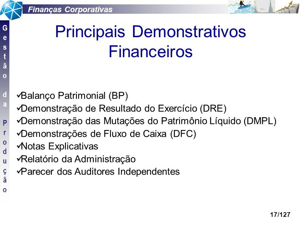 Principais Demonstrativos Financeiros