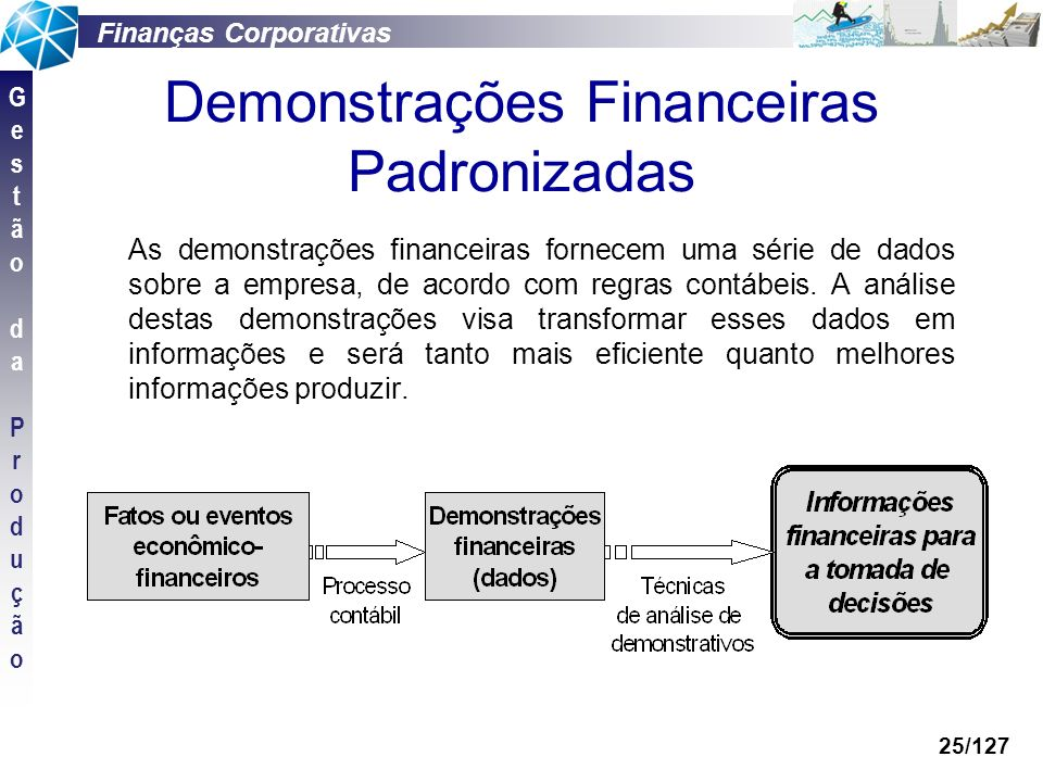 Demonstrações Financeiras Padronizadas