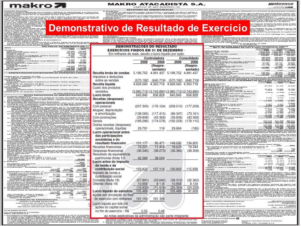 Demonstrativo de Resultado de Exercício