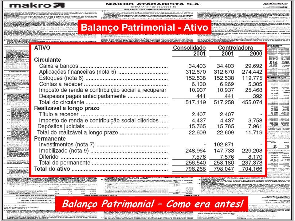 Balanço Patrimonial - Ativo Balanço Patrimonial – Como era antes!