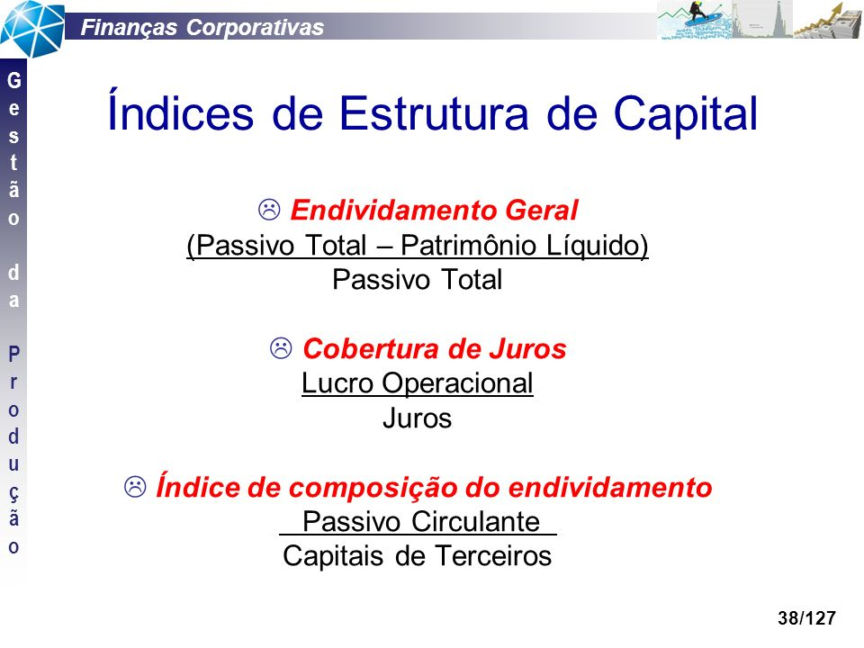 Índices de Estrutura de Capital