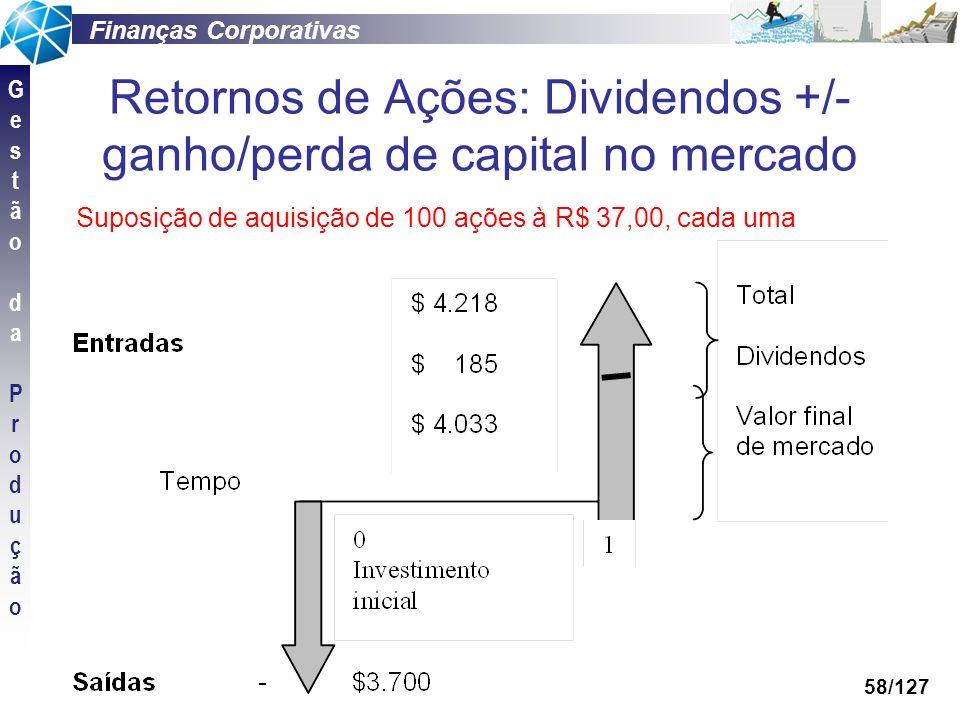 Retornos de Ações: Dividendos +/- ganho/perda de capital no mercado