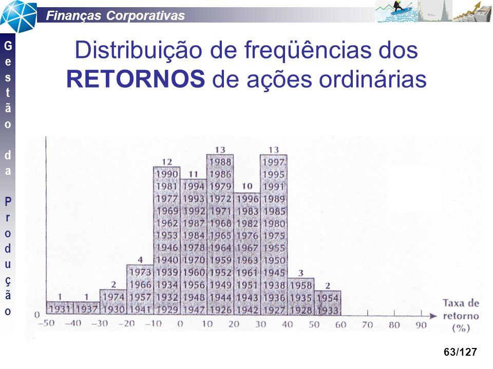 Distribuição de freqüências dos RETORNOS de ações ordinárias