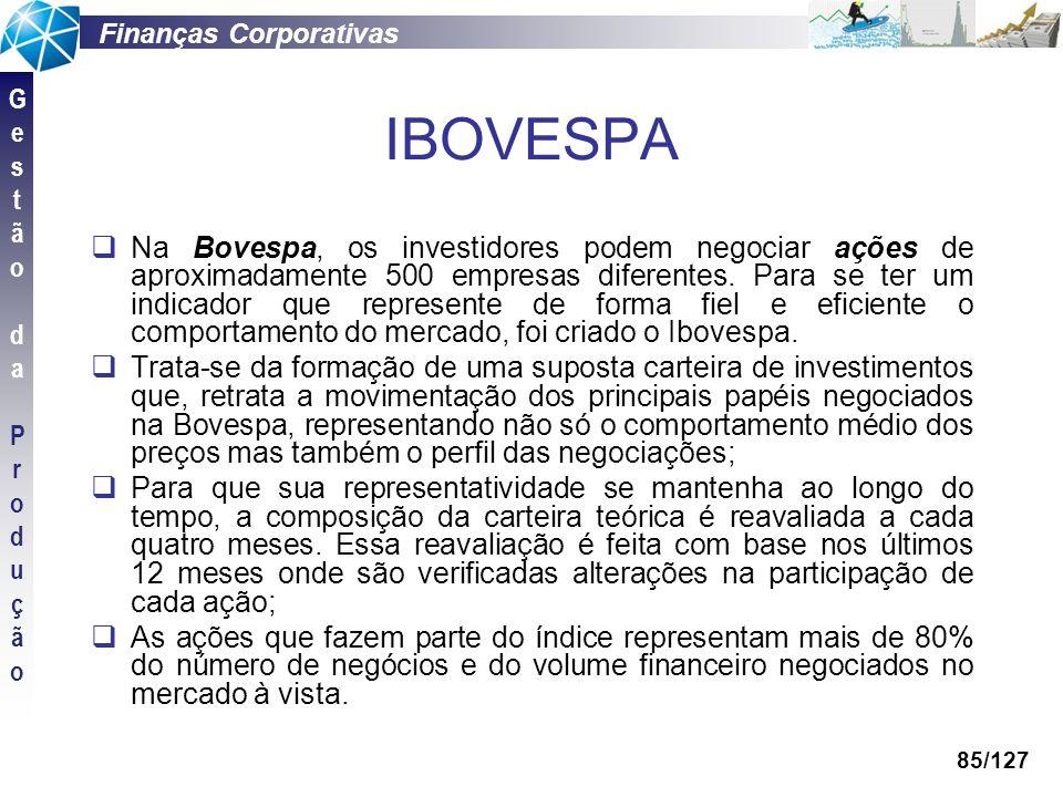 IBOVESPA