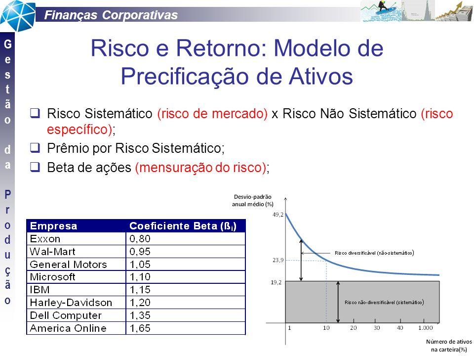 Risco e Retorno: Modelo de Precificação de Ativos