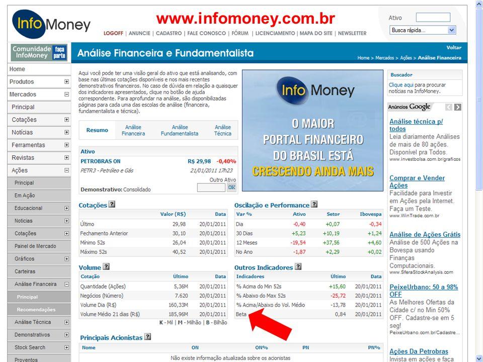 www.infomoney.com.br