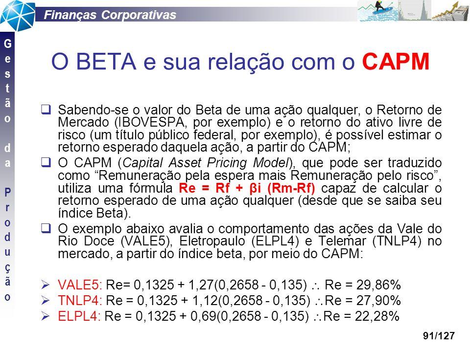 O BETA e sua relação com o CAPM