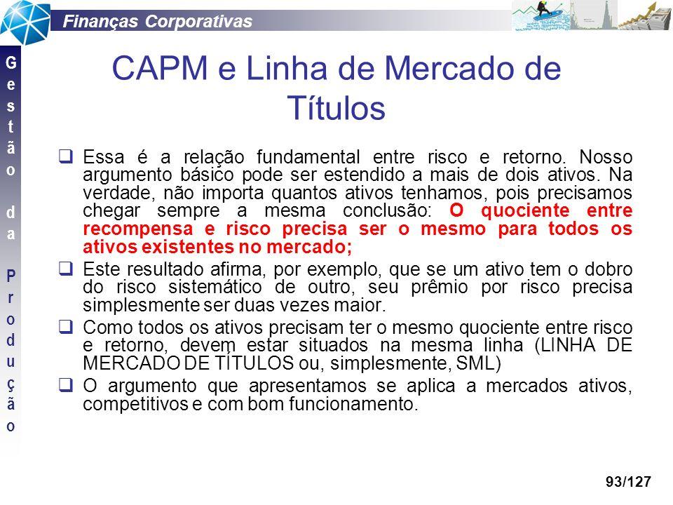 CAPM e Linha de Mercado de Títulos