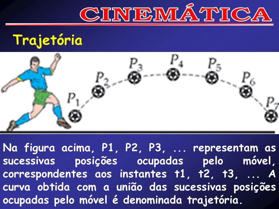 CINEMÁTICA Trajetória