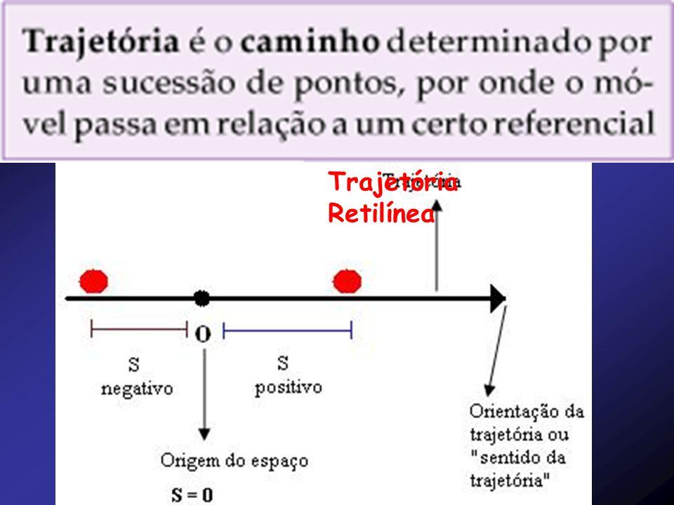 CINEMÁTICA Trajetória Trajetória Retilínea