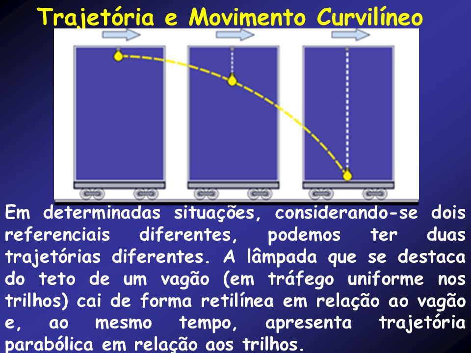 Trajetória e Movimento Curvilíneo