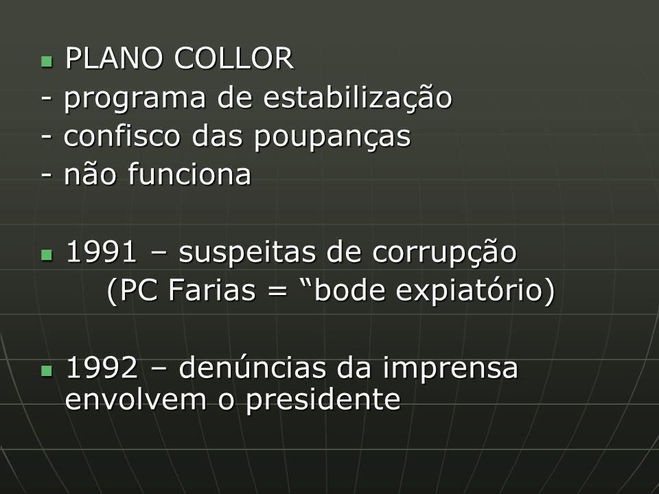 PLANO COLLOR - programa de estabilização. - confisco das poupanças. - não funciona. 1991 – suspeitas de corrupção.