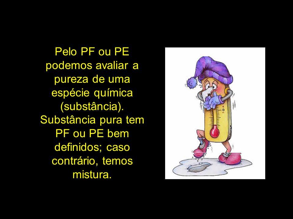 Pelo PF ou PE podemos avaliar a pureza de uma espécie química (substância).