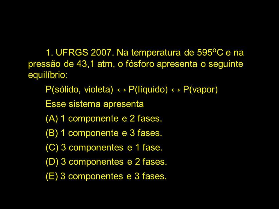 1. UFRGS 2007. Na temperatura de 595oC e na pressão de 43,1 atm, o fósforo apresenta o seguinte equilíbrio: