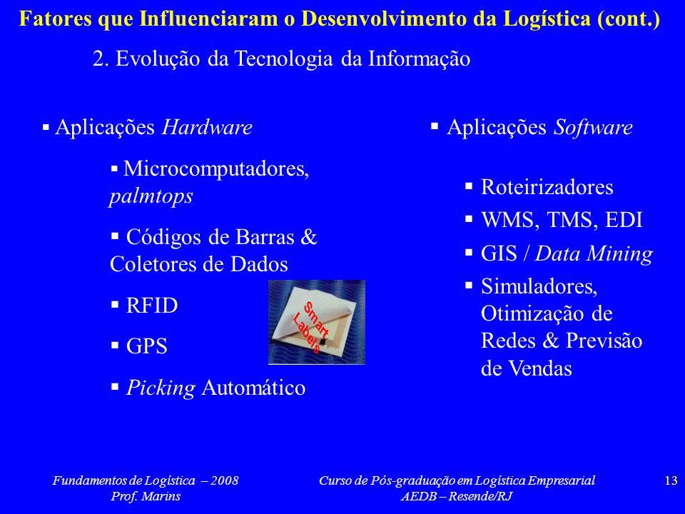 Fatores que Influenciaram o Desenvolvimento da Logística (cont.)
