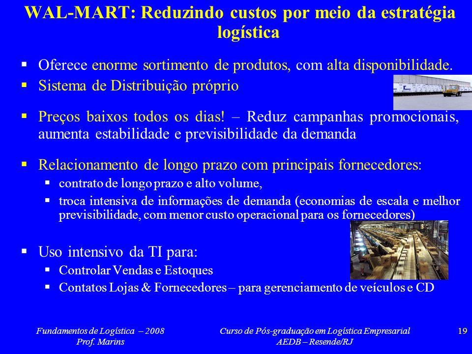 WAL-MART: Reduzindo custos por meio da estratégia logística
