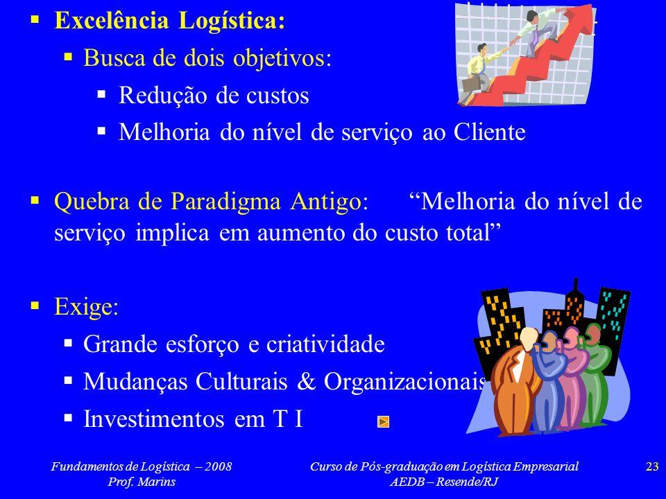 Excelência Logística: Busca de dois objetivos: Redução de custos
