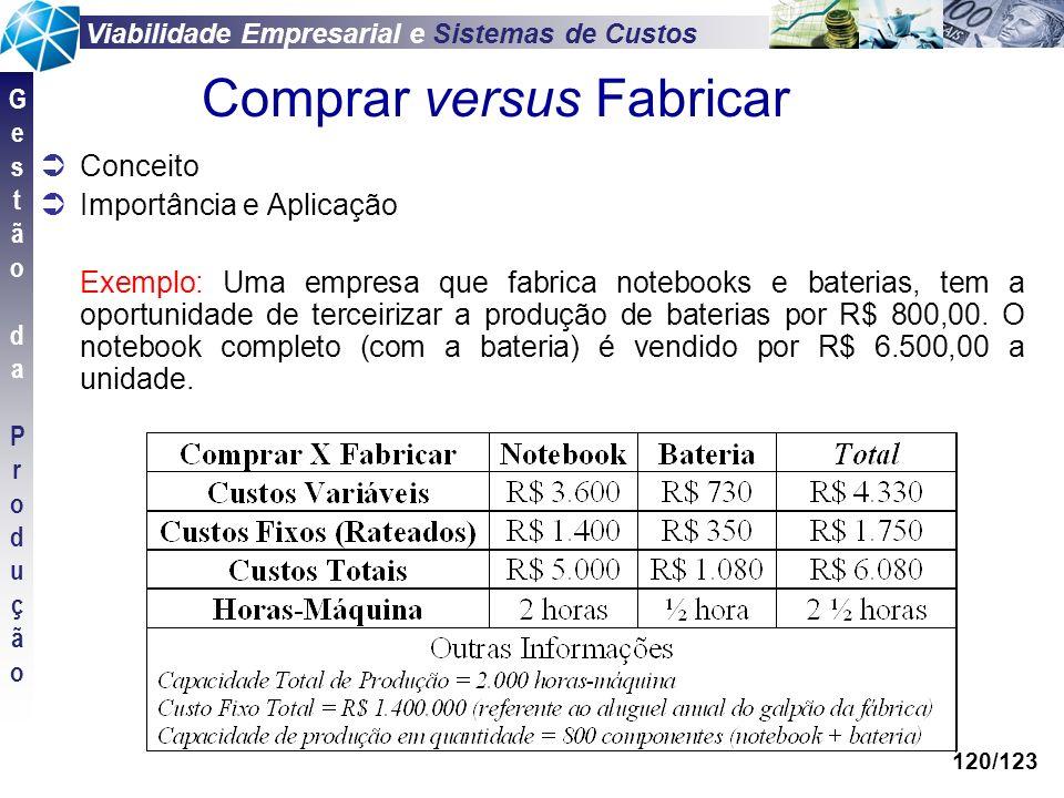 Comprar versus Fabricar