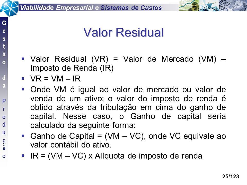 Valor Residual Valor Residual (VR) = Valor de Mercado (VM) – Imposto de Renda (IR) VR = VM – IR.
