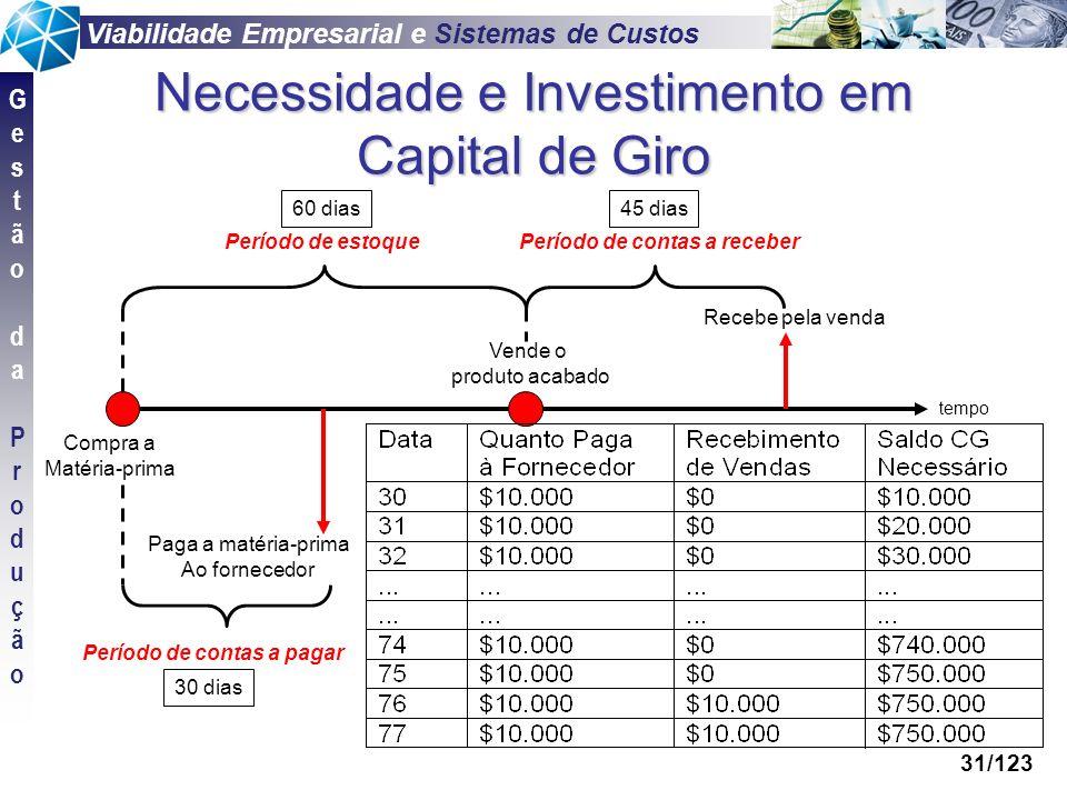 Necessidade e Investimento em Capital de Giro