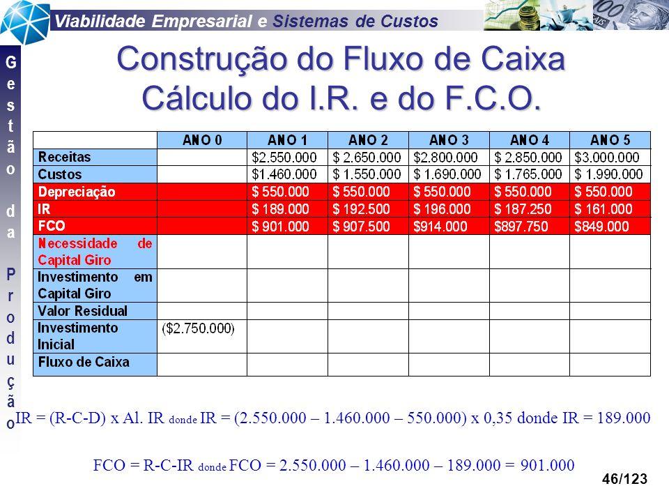 Construção do Fluxo de Caixa Cálculo do I.R. e do F.C.O.
