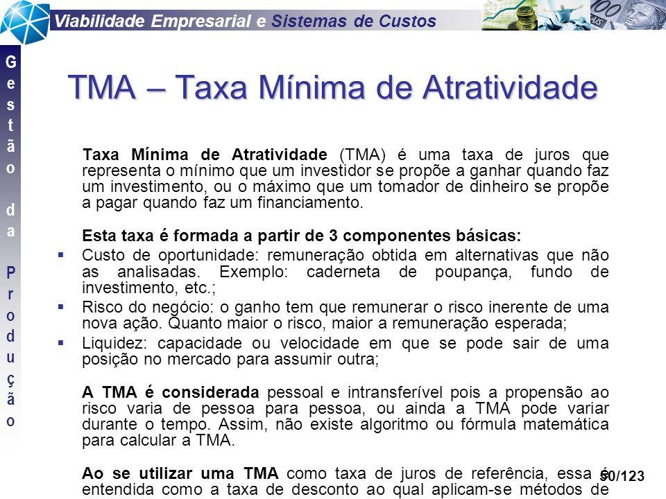 TMA – Taxa Mínima de Atratividade
