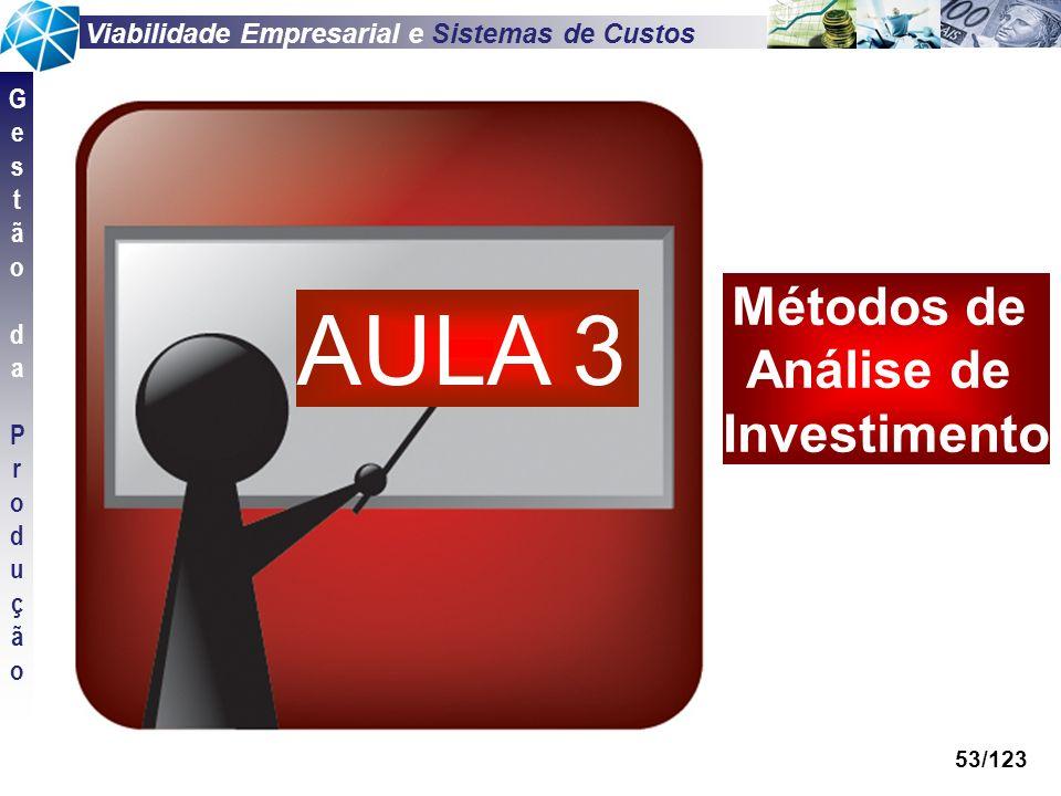 Métodos de Análise de Investimento AULA 3 53