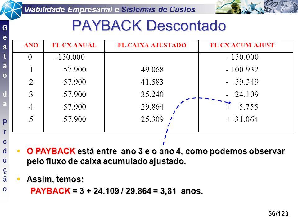 PAYBACK Descontado ANO FL CX ANUAL FL CAIXA AJUSTADO FL CX ACUM AJUST