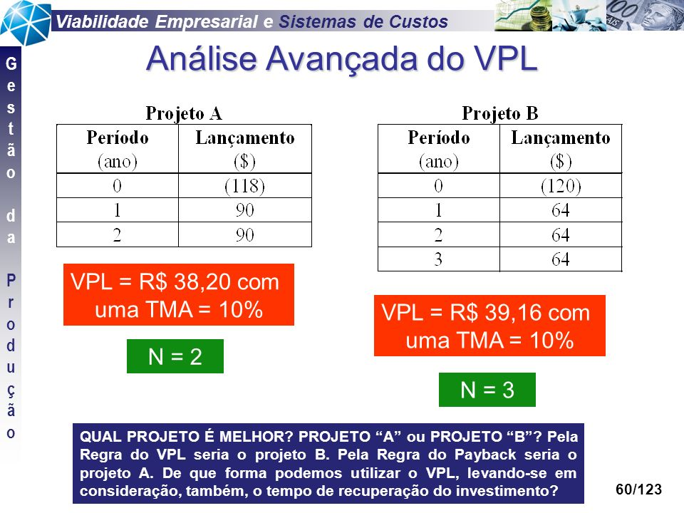 Análise Avançada do VPL