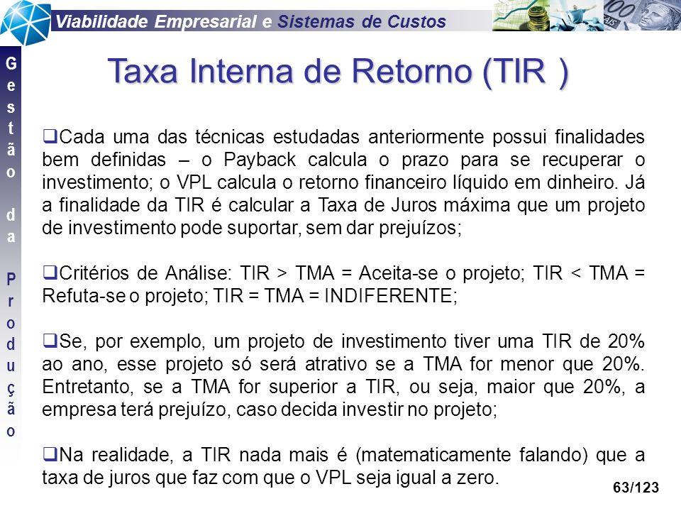 Taxa Interna de Retorno (TIR )