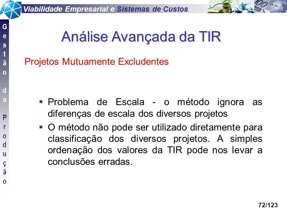 Análise Avançada da TIR