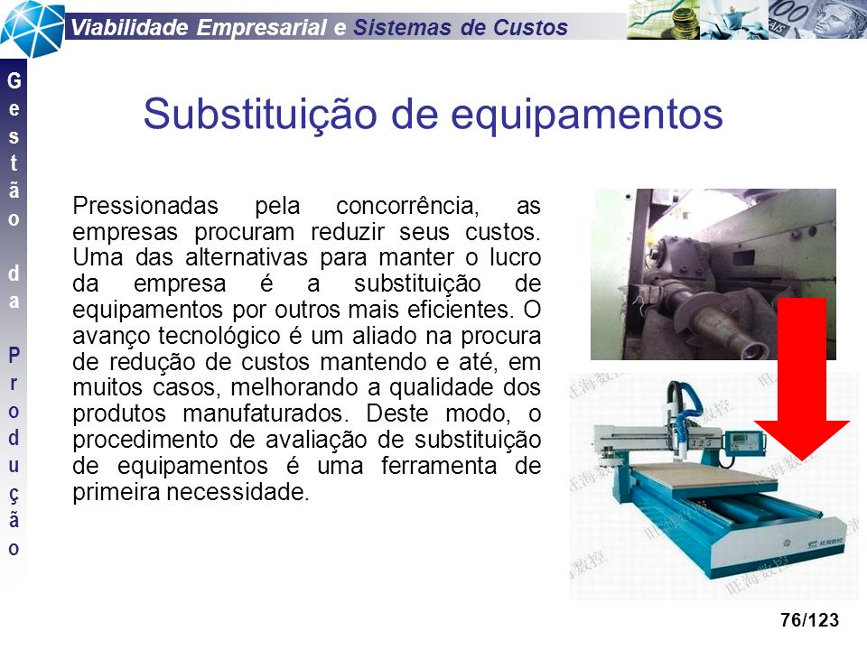 Substituição de equipamentos