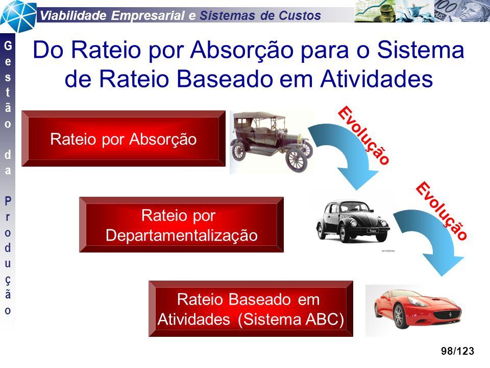 Do Rateio por Absorção para o Sistema de Rateio Baseado em Atividades