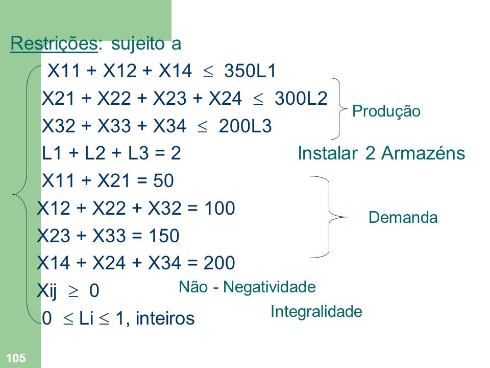 L1 + L2 + L3 = 2 Instalar 2 Armazéns X11 + X21 = 50