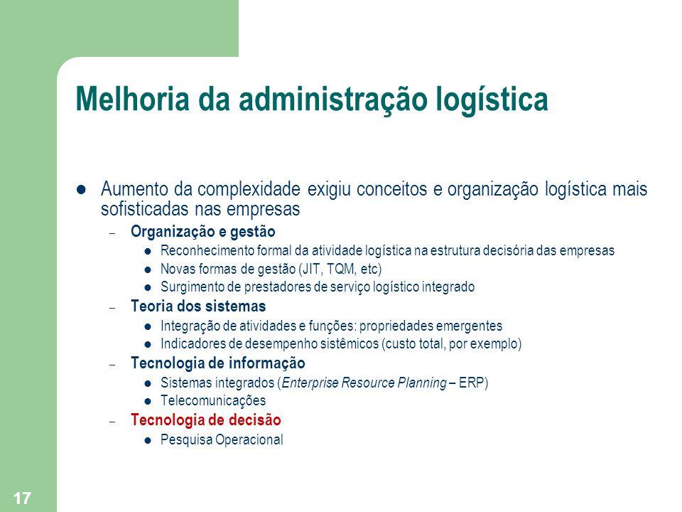 Melhoria da administração logística