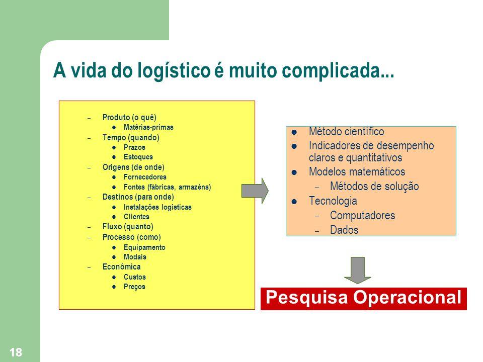 A vida do logístico é muito complicada...
