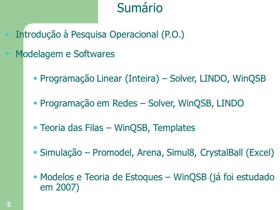 Sumário Introdução à Pesquisa Operacional (P.O.) Modelagem e Softwares