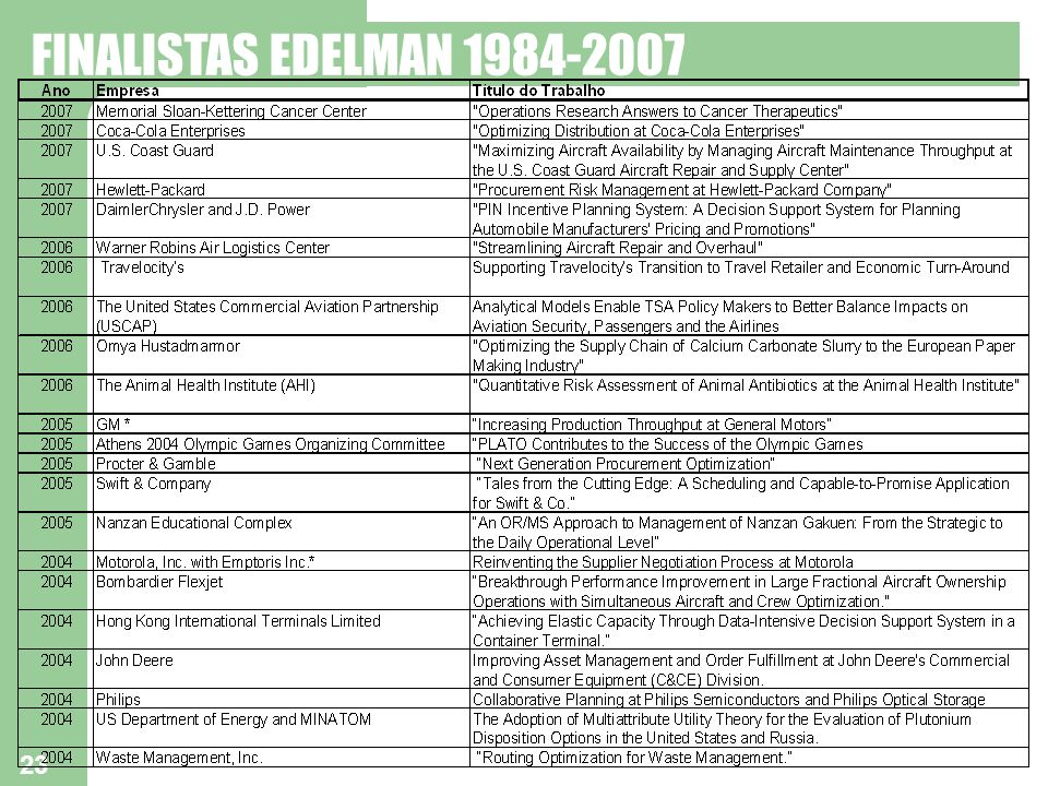 FINALISTAS EDELMAN 1984-2007 23