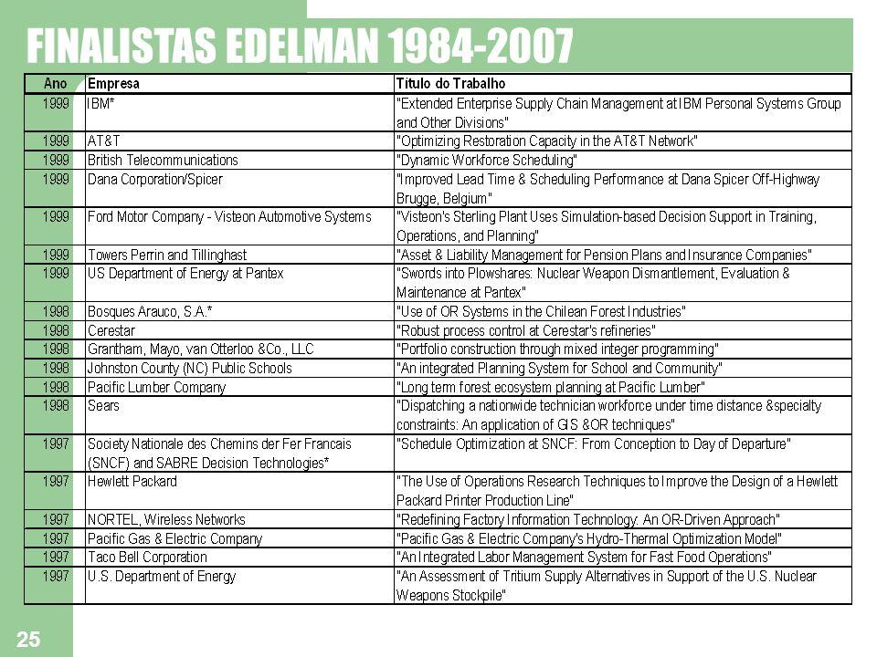 FINALISTAS EDELMAN 1984-2007 25
