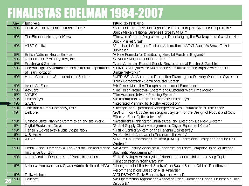 FINALISTAS EDELMAN 1984-2007 26