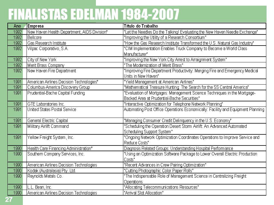 FINALISTAS EDELMAN 1984-2007 27