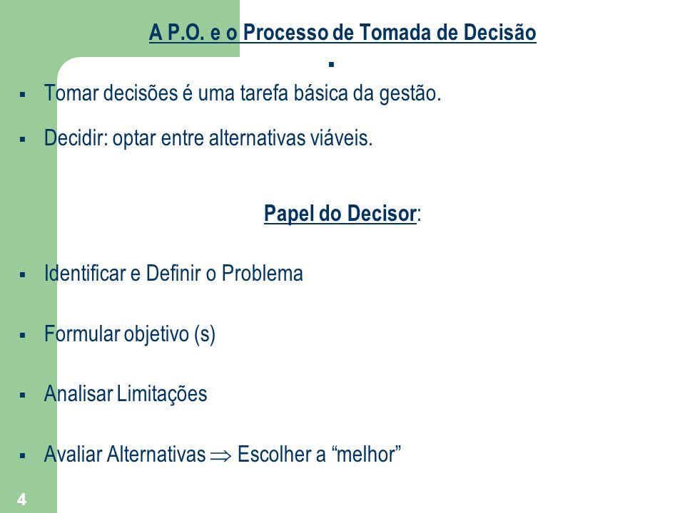 A P.O. e o Processo de Tomada de Decisão