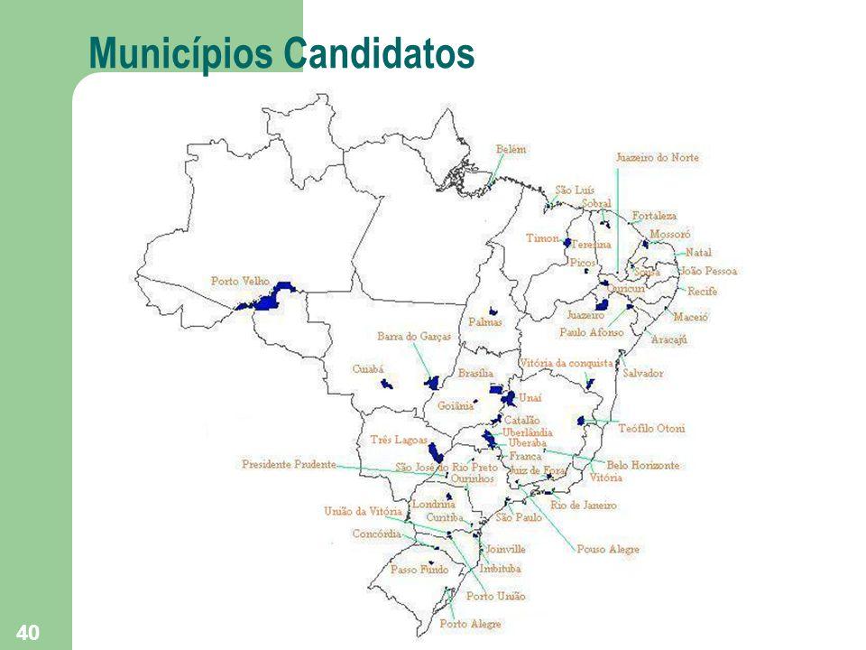 Municípios Candidatos