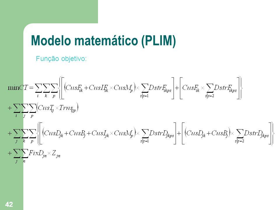 Modelo matemático (PLIM)