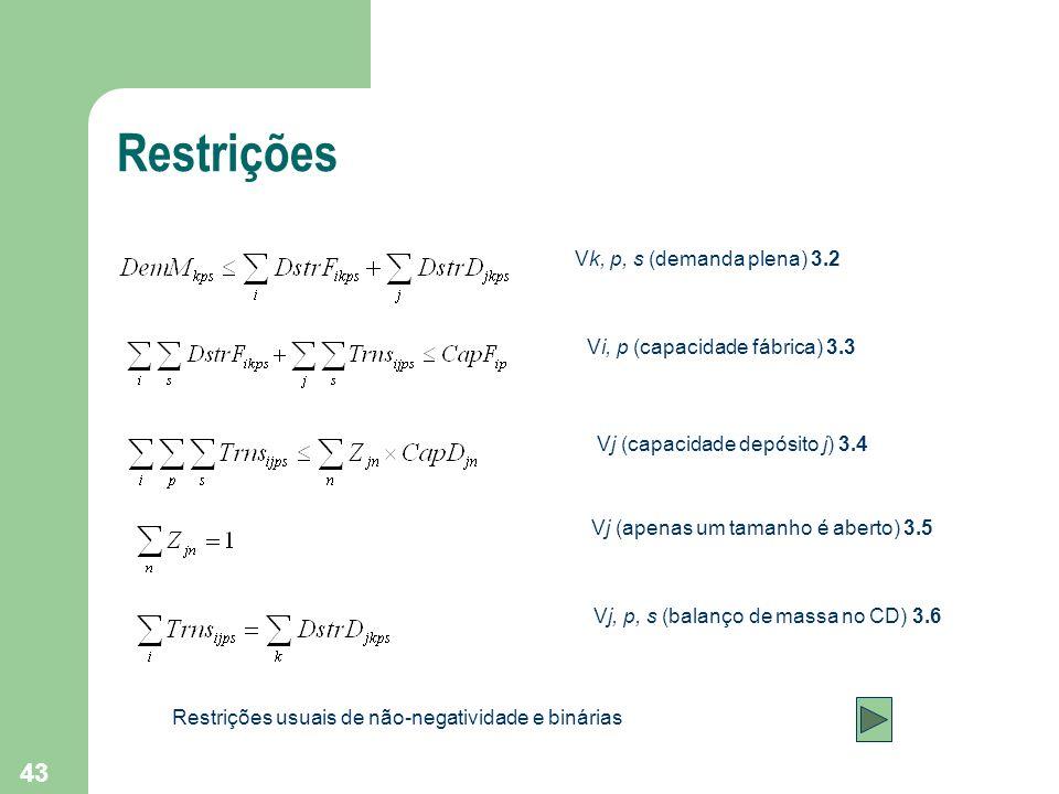 Restrições Vk, p, s (demanda plena) 3.2 Vi, p (capacidade fábrica) 3.3