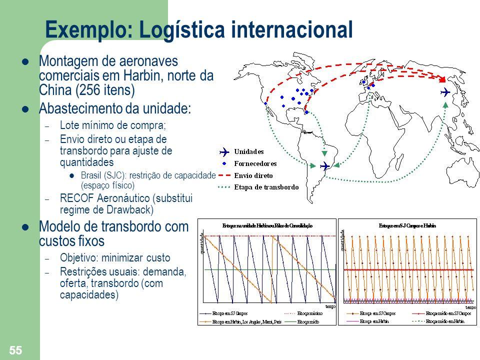 Exemplo: Logística internacional