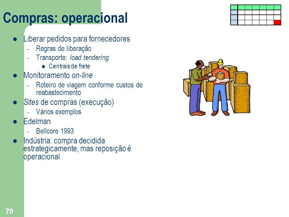 Compras: operacional Liberar pedidos para fornecedores