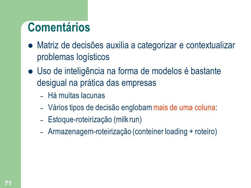 Comentários Matriz de decisões auxilia a categorizar e contextualizar problemas logísticos.