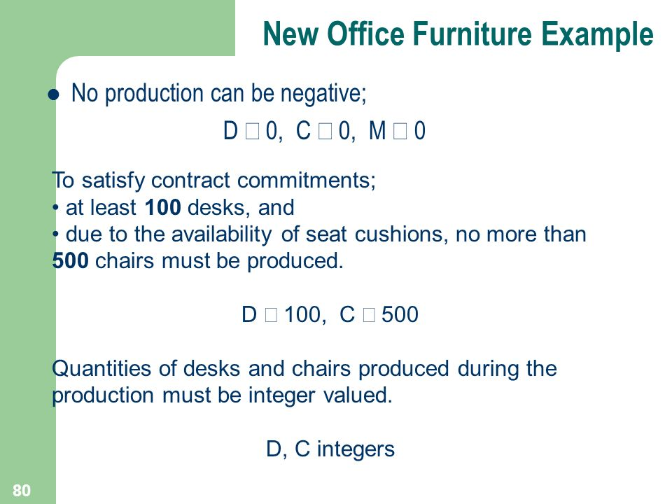 New Office Furniture Example